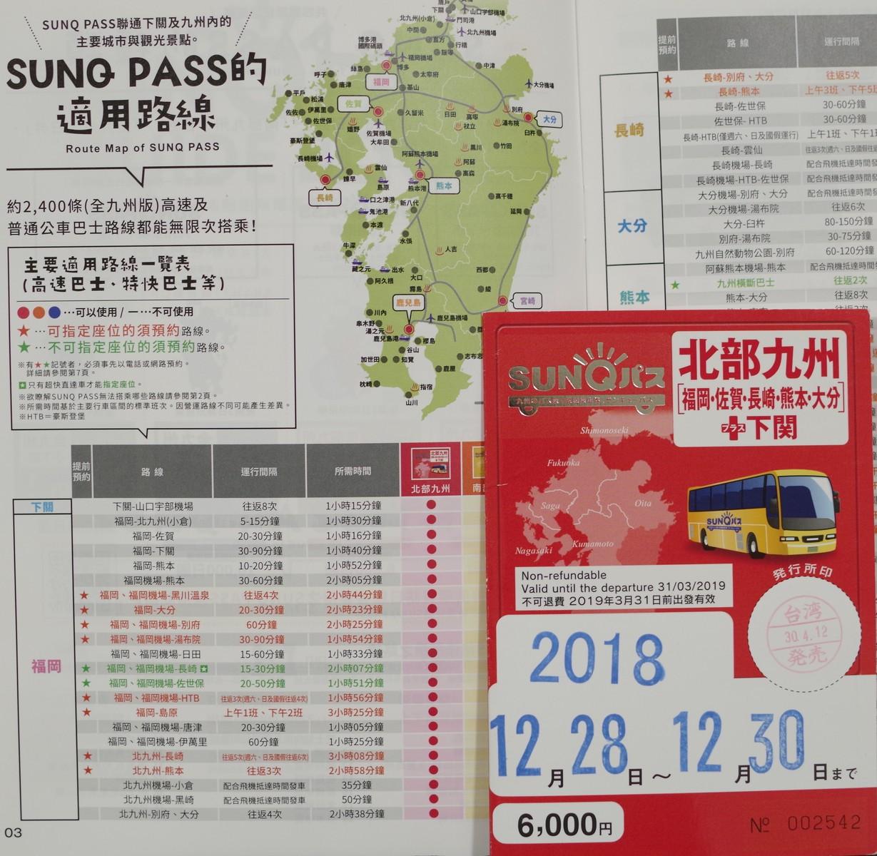 旅行社寄出的 SUNQ PASS 票券已經印好使用日期
