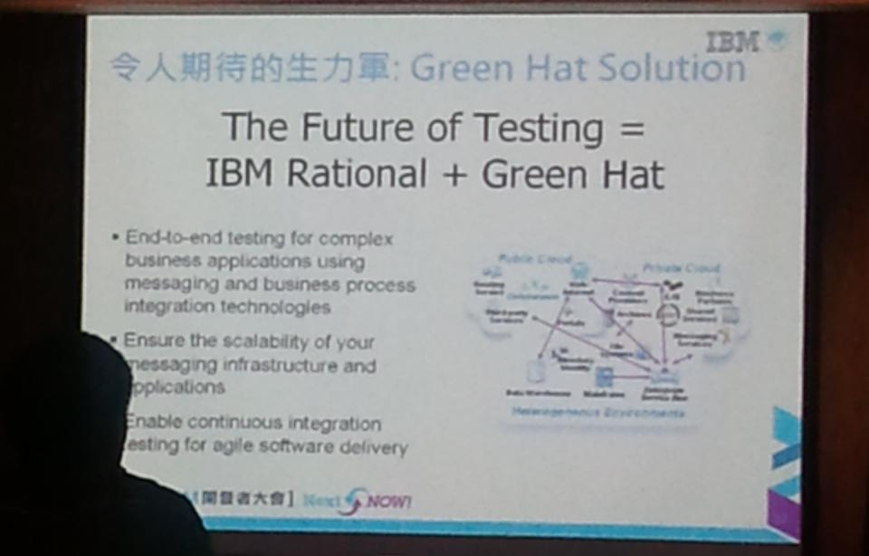 Green Hat - The future of testing