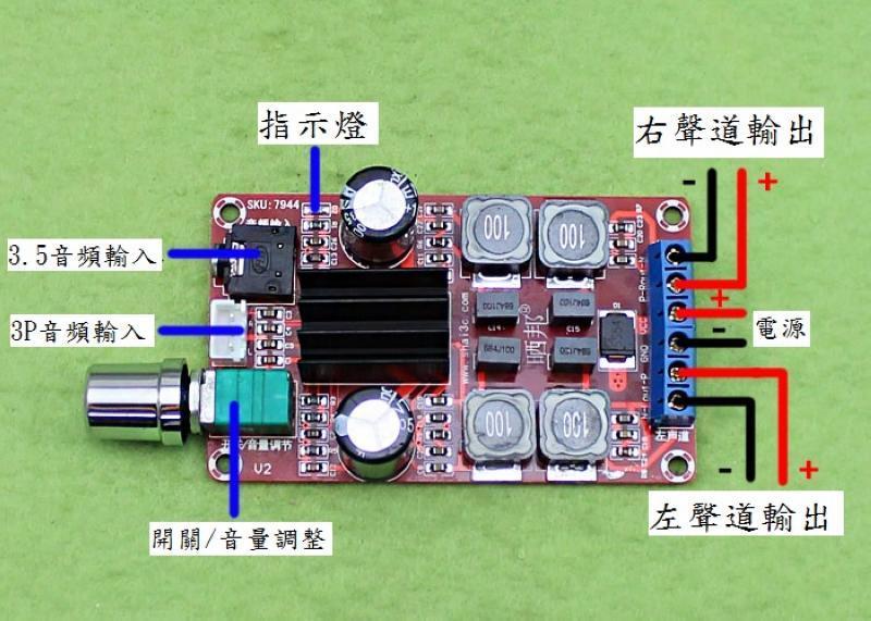 TPA3116D2立體聲功放板